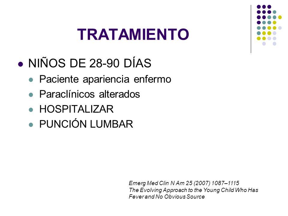 TRATAMIENTO NIÑOS DE 28-90 DÍAS Paciente apariencia enfermo