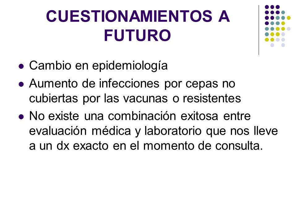 CUESTIONAMIENTOS A FUTURO