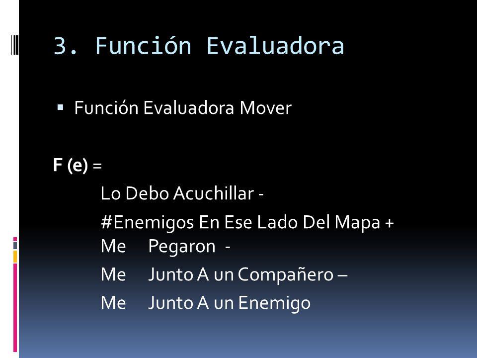 3. Función Evaluadora Función Evaluadora Mover F (e) =