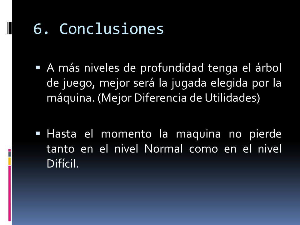 6. Conclusiones A más niveles de profundidad tenga el árbol de juego, mejor será la jugada elegida por la máquina. (Mejor Diferencia de Utilidades)