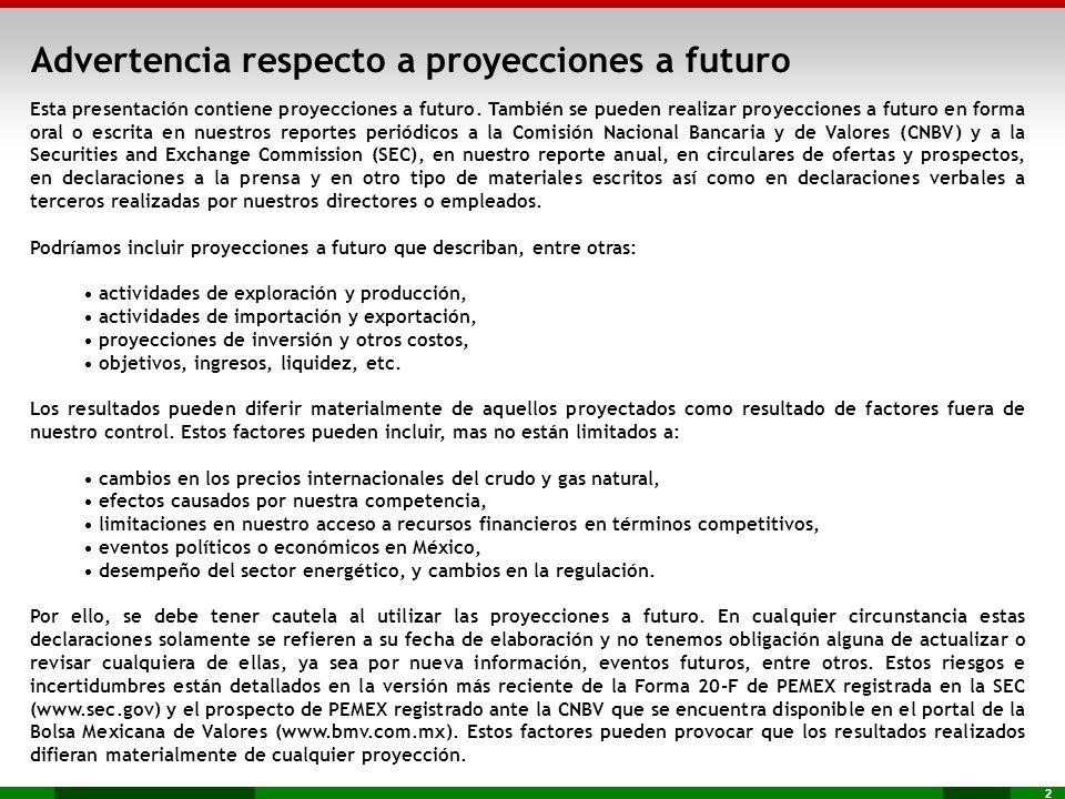 Advertencia respecto a proyecciones a futuro