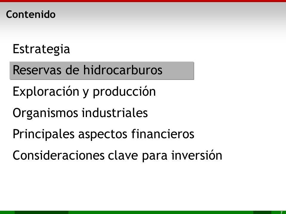 Reservas de hidrocarburos Exploración y producción