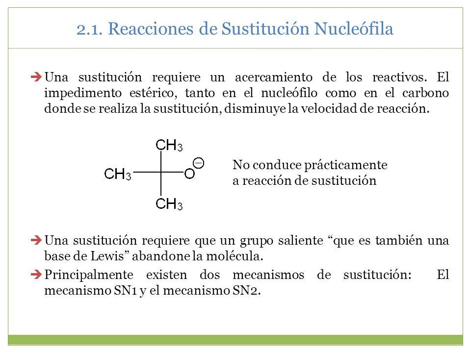 2.1. Reacciones de Sustitución Nucleófila