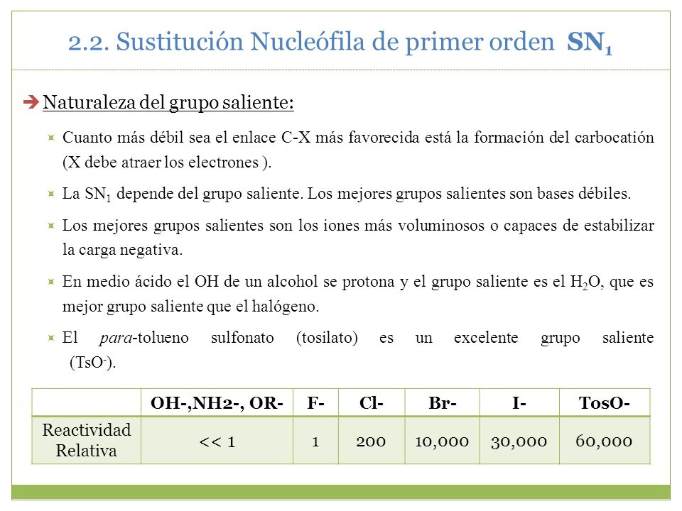 2.2. Sustitución Nucleófila de primer orden SN1
