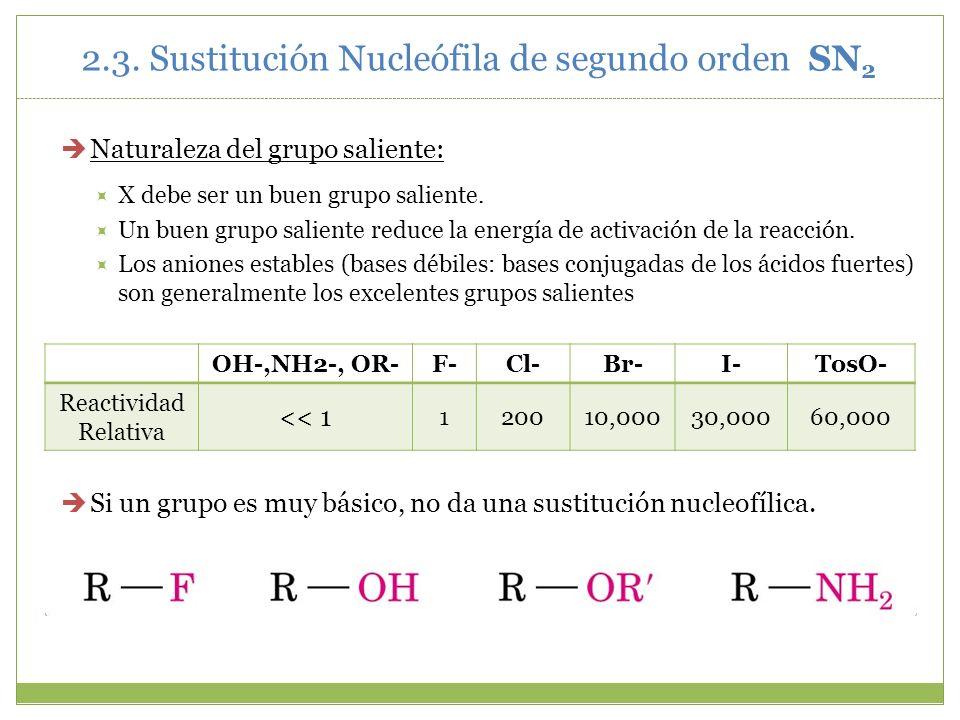 2.3. Sustitución Nucleófila de segundo orden SN2