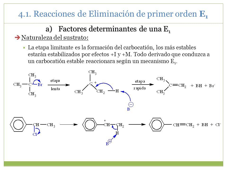 Factores determinantes de una E1