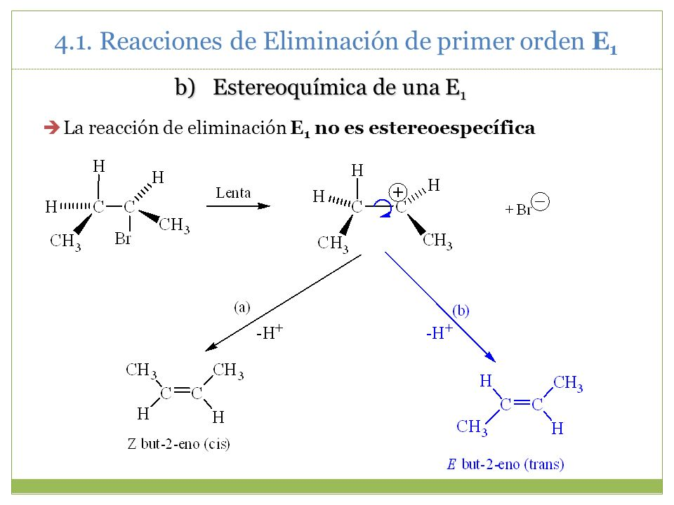 Estereoquímica de una E1