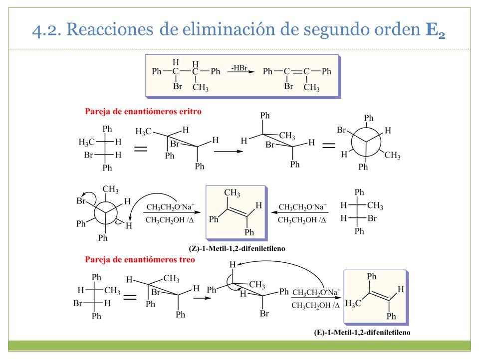 4.2. Reacciones de eliminación de segundo orden E2