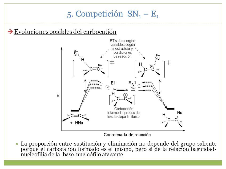 5. Competición SN1 – E1 Evoluciones posibles del carbocatión