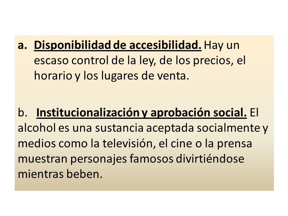 Disponibilidad de accesibilidad