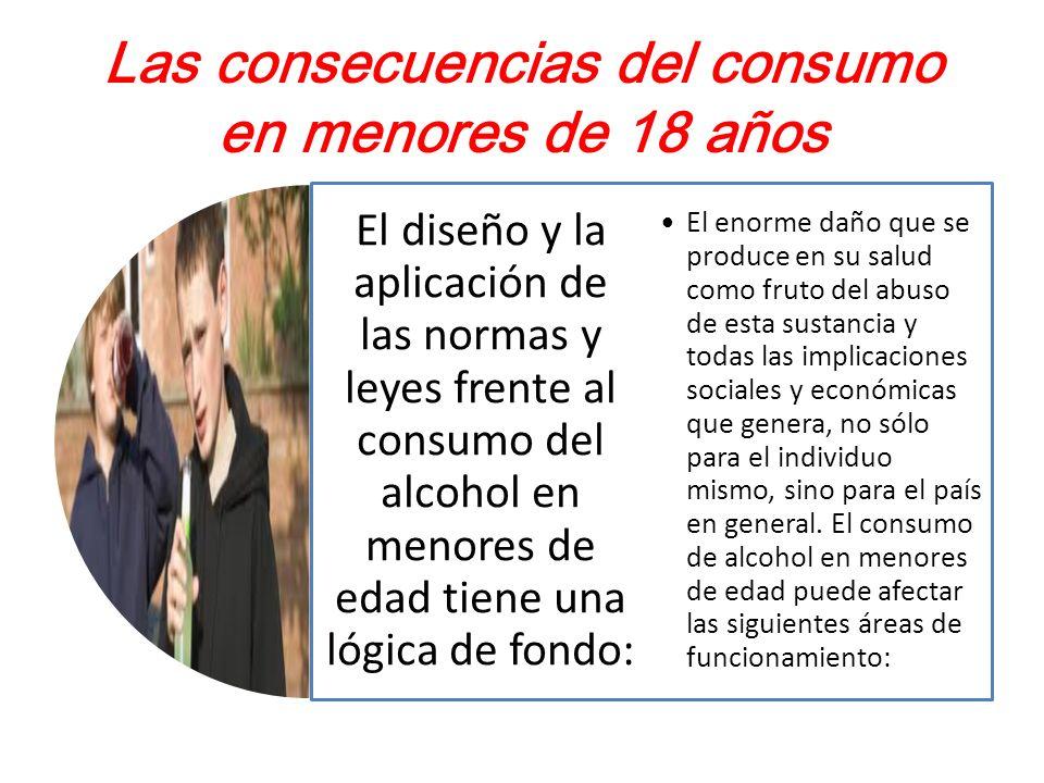 Las consecuencias del consumo en menores de 18 años