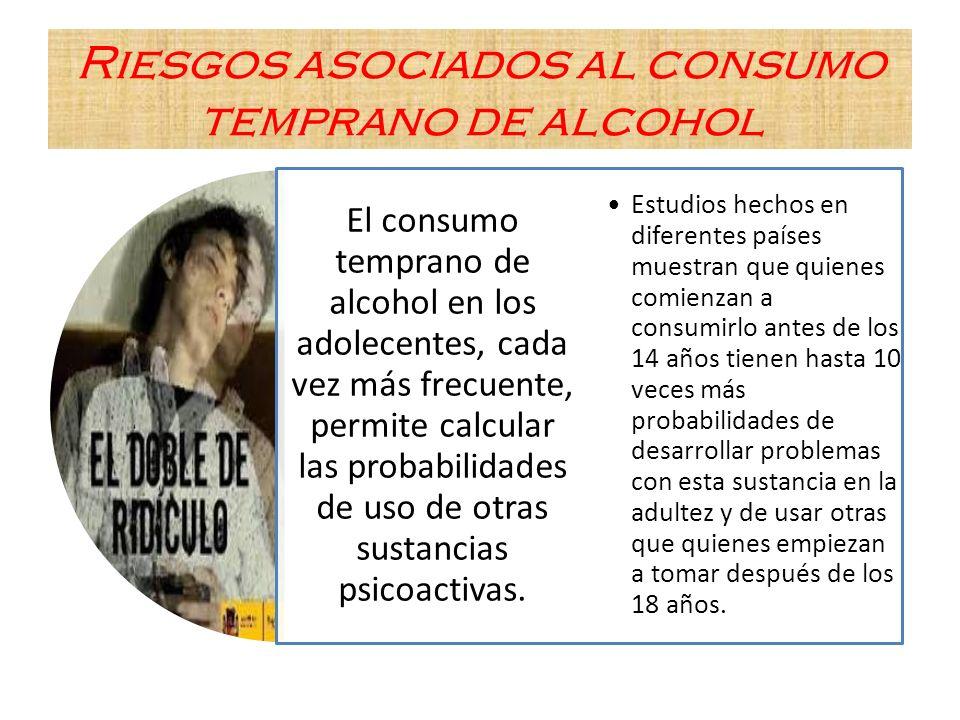 Riesgos asociados al consumo temprano de alcohol