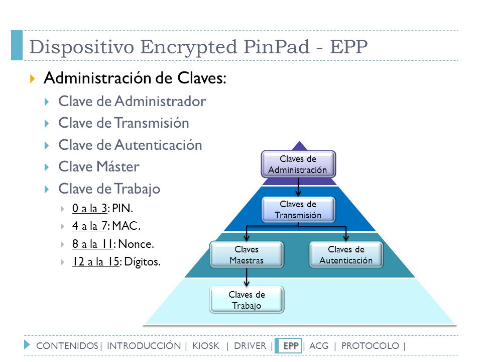Dispositivo Encrypted PinPad - EPP