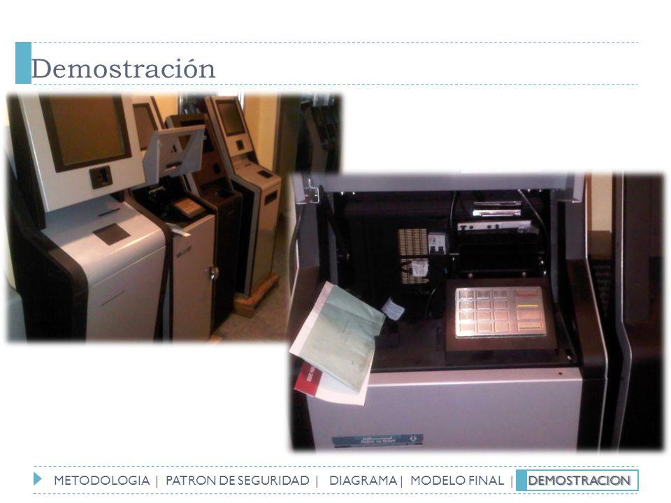 Demostración METODOLOGIA | PATRON DE SEGURIDAD | DIAGRAMA | MODELO FINAL | DEMOSTRACION