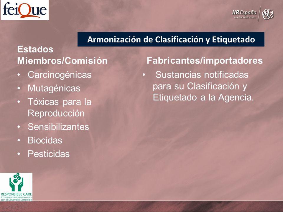 Armonización de Clasificación y Etiquetado