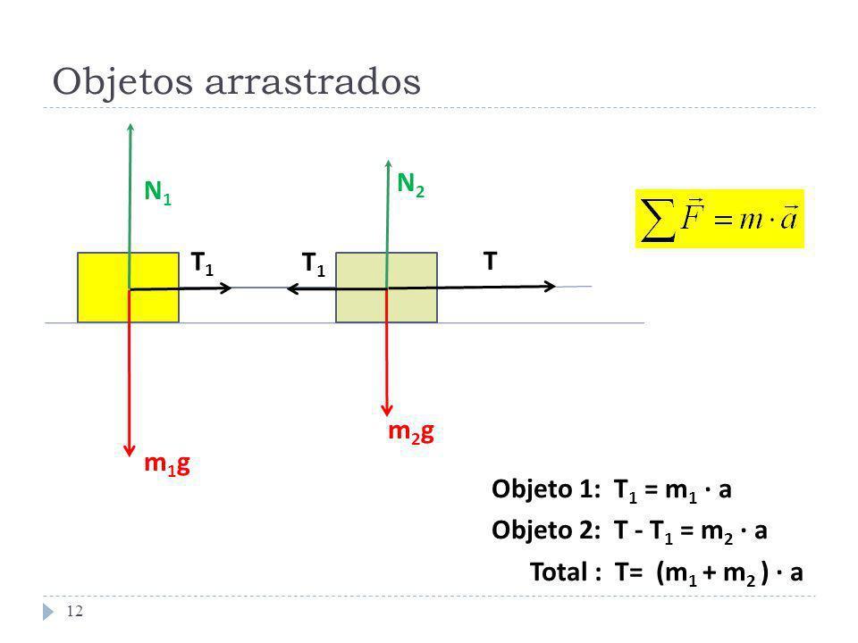 Objetos arrastrados N2 N1 T1 T1 T m2g m1g Objeto 1: T1 = m1 · a