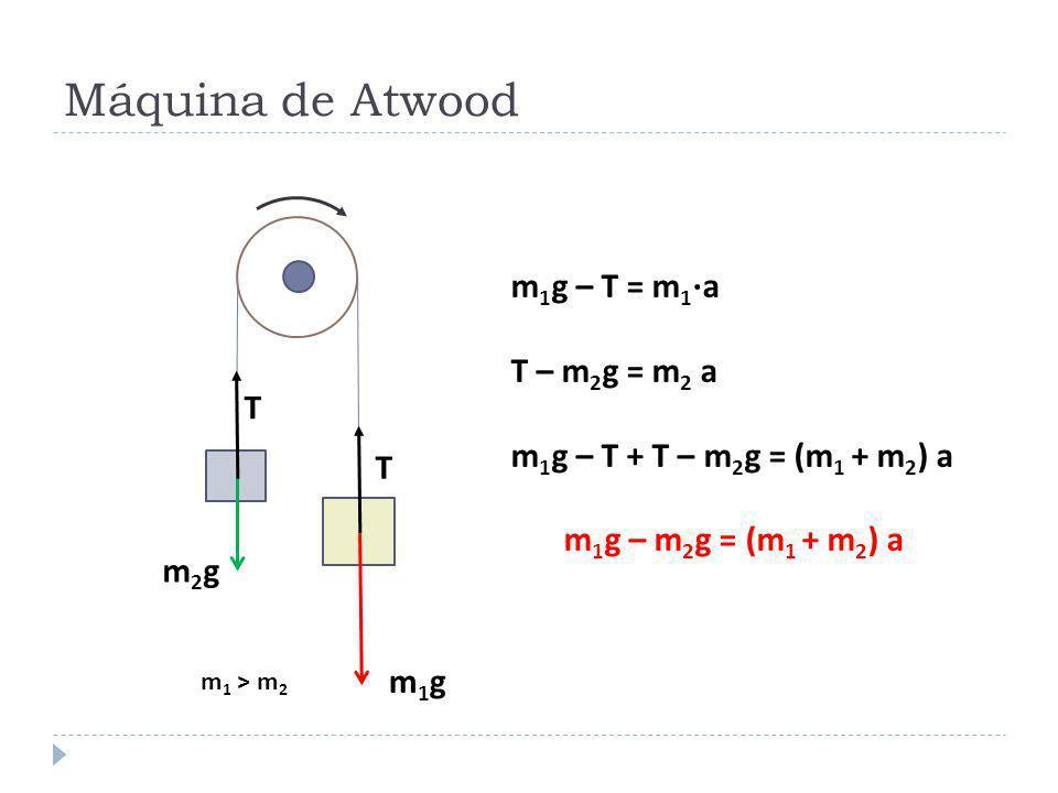 Máquina de Atwood m1g – T = m1·a T – m2g = m2 a