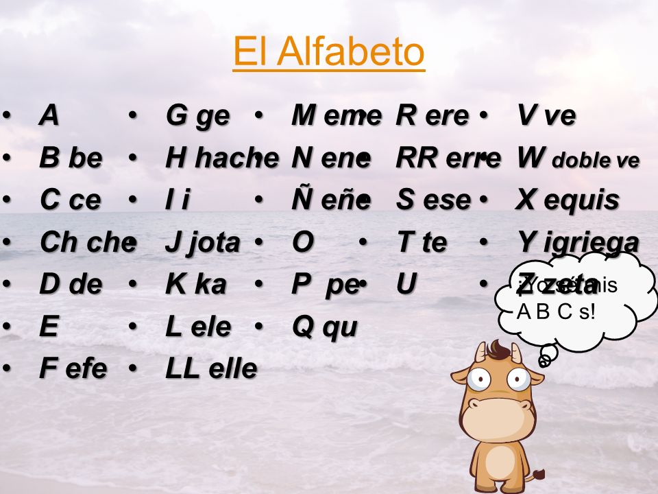 El Alfabeto A B be C ce Ch che D de E F efe G ge H hache I i J jota