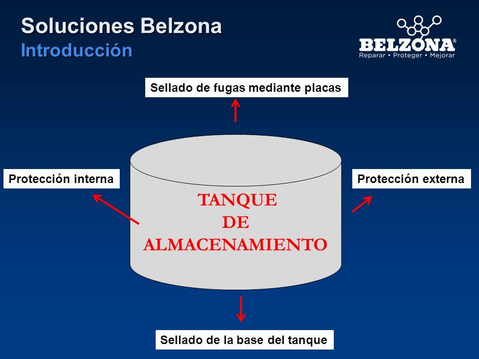 Soluciones Belzona Introducción