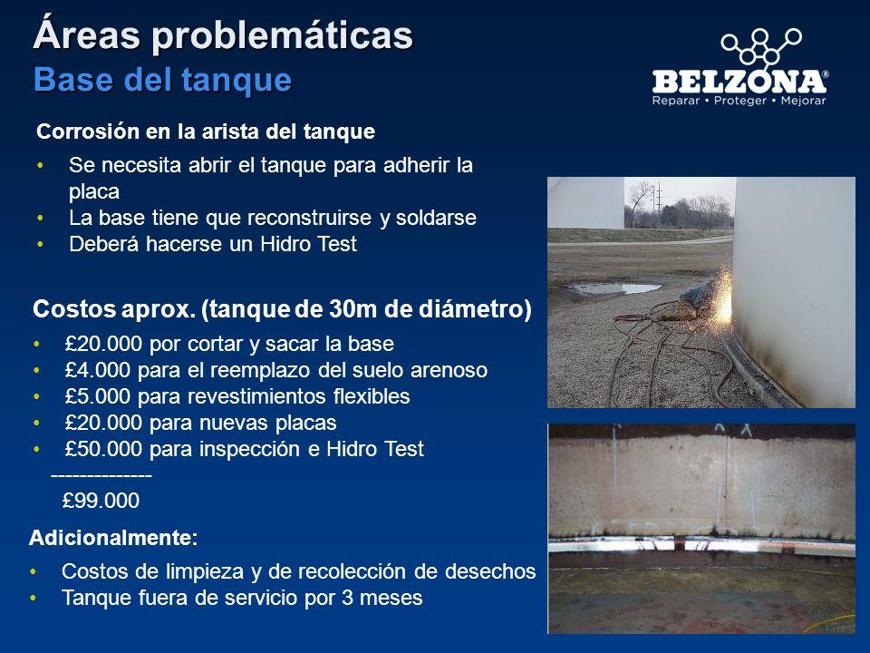 Áreas problemáticas Base del tanque