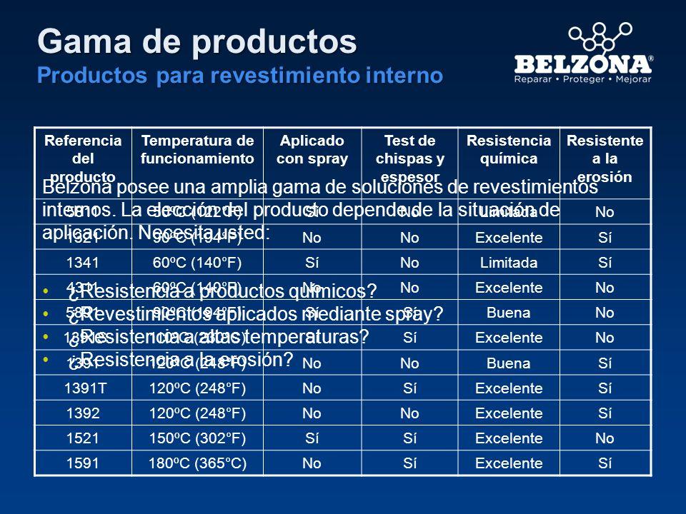 Gama de productos Productos para revestimiento interno