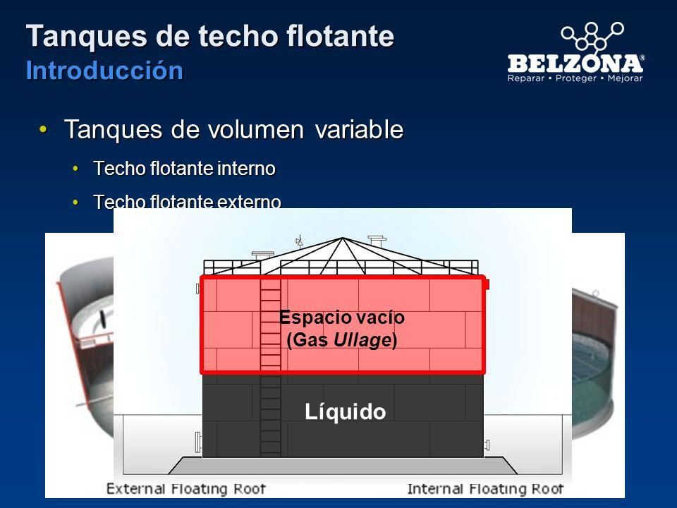 Tanques de techo flotante Introducción
