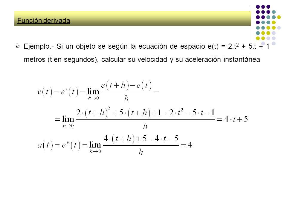 Función derivada