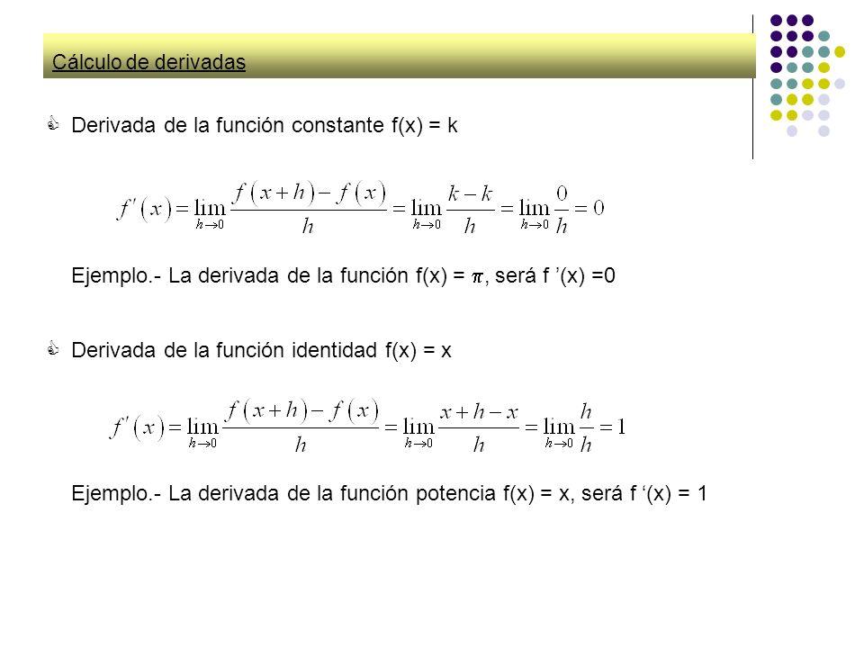 Derivada de la función constante f(x) = k