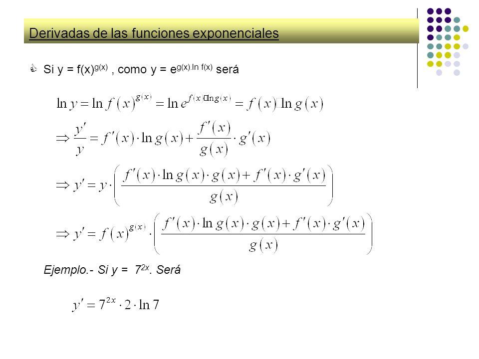 Derivadas de las funciones exponenciales