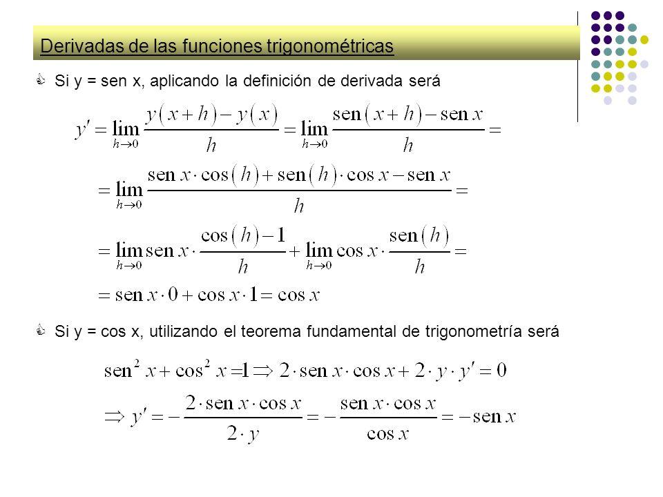 Derivadas de las funciones trigonométricas
