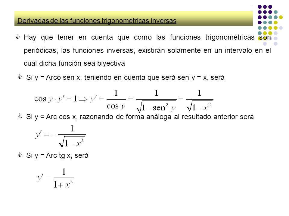 Derivadas de las funciones trigonométricas inversas