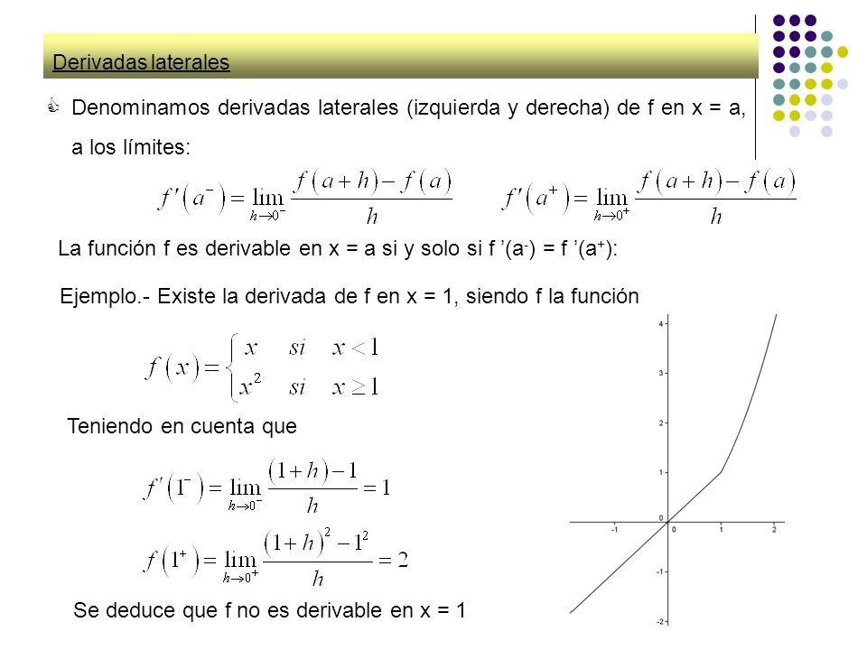 La función f es derivable en x = a si y solo si f '(a-) = f '(a+):