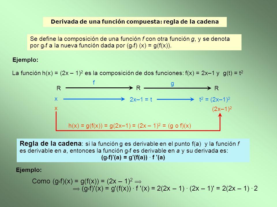 Derivada de una función compuesta: regla de la cadena
