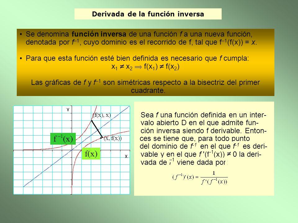 Derivada de la función inversa