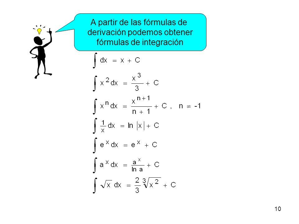 A partir de las fórmulas de derivación podemos obtener