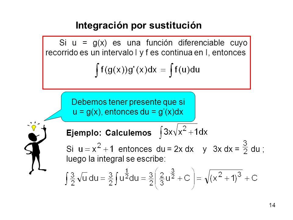 Integración por sustitución