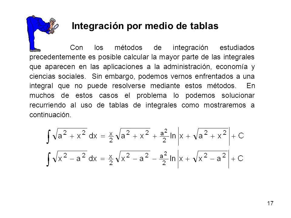 Integración por medio de tablas