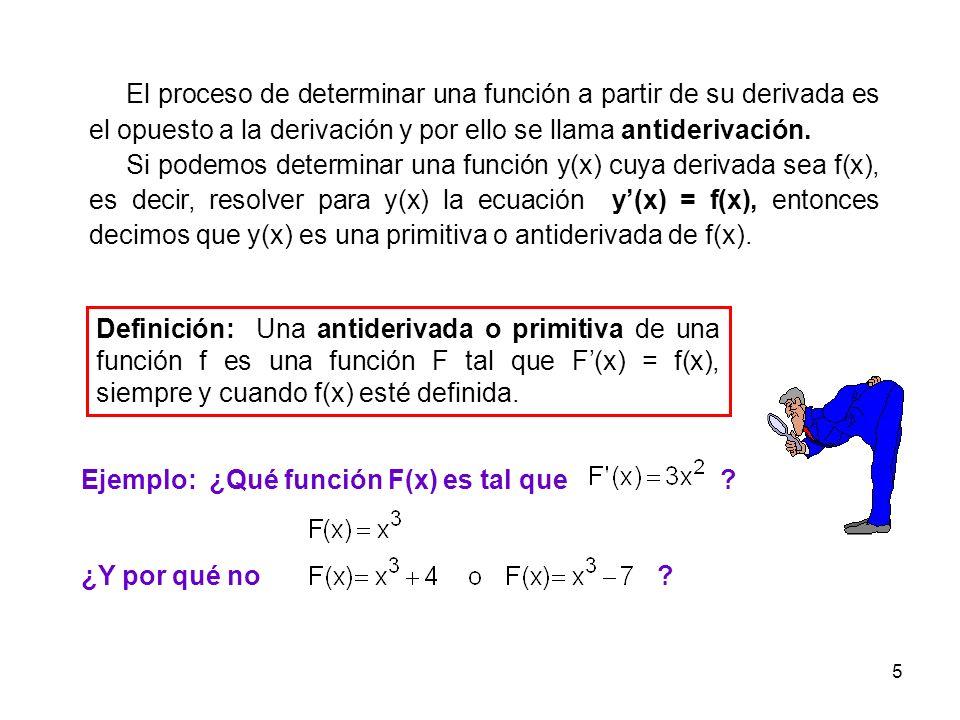 El proceso de determinar una función a partir de su derivada es el opuesto a la derivación y por ello se llama antiderivación.