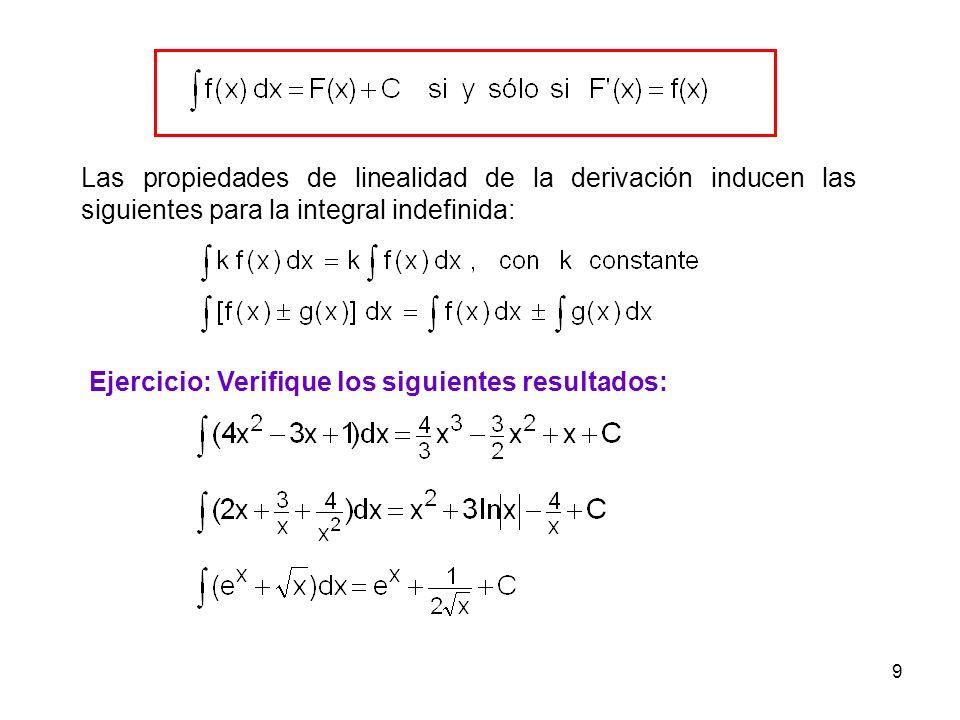 Las propiedades de linealidad de la derivación inducen las siguientes para la integral indefinida: