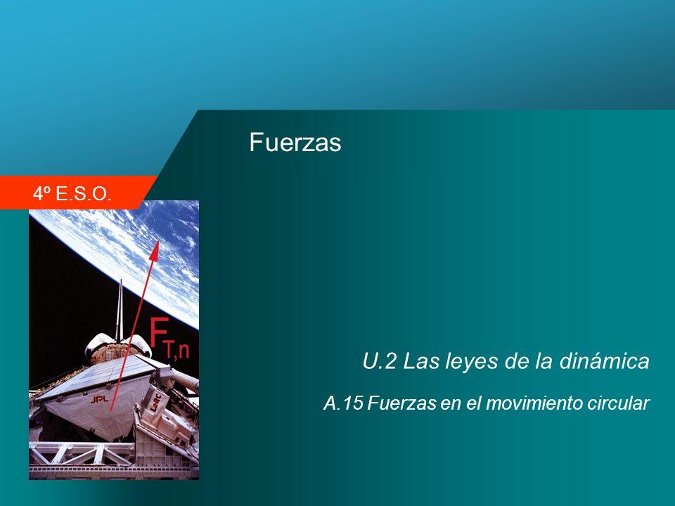 Fuerzas U.2 Las leyes de la dinámica