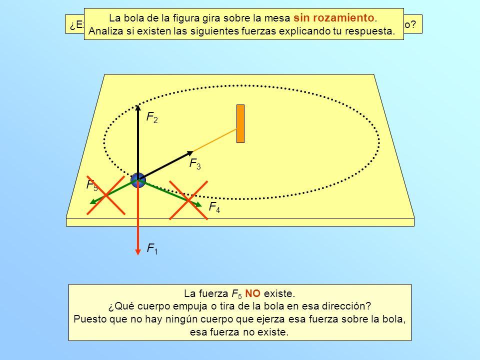 F2 F3 F5 F4 F1 La bola de la figura gira sobre la mesa sin rozamiento.
