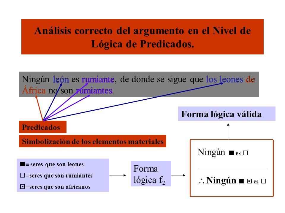 Análisis correcto del argumento en el Nivel de Lógica de Predicados.
