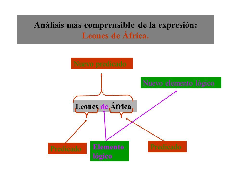 Análisis más comprensible de la expresión: Leones de África.