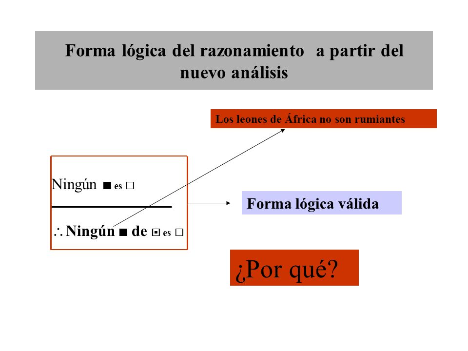 Forma lógica del razonamiento a partir del nuevo análisis