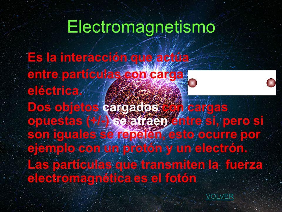 Electromagnetismo Es la interacción que actúa