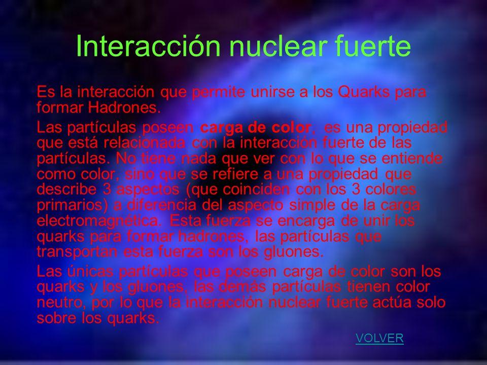 Interacción nuclear fuerte