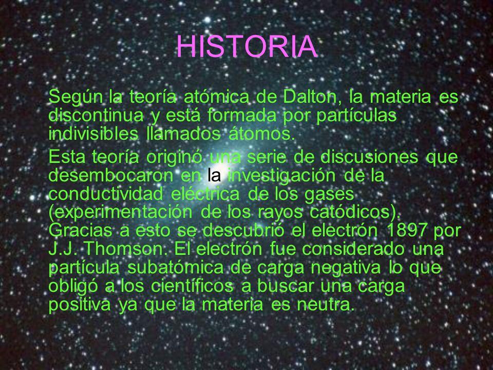 HISTORIA Según la teoría atómica de Dalton, la materia es discontinua y está formada por partículas indivisibles llamados átomos.