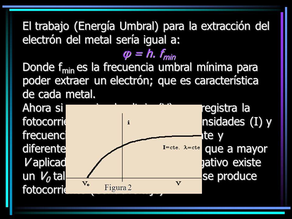 El trabajo (Energía Umbral) para la extracción del electrón del metal sería igual a: