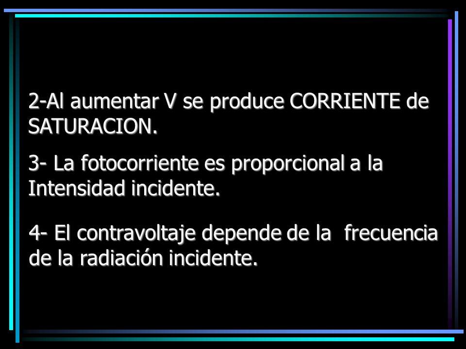 2-Al aumentar V se produce CORRIENTE de SATURACION.