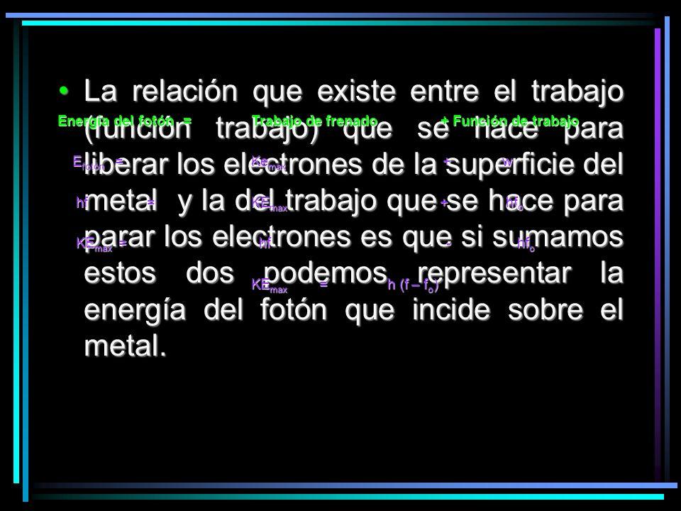 La relación que existe entre el trabajo (función trabajo) que se hace para liberar los electrones de la superficie del metal y la del trabajo que se hace para parar los electrones es que si sumamos estos dos podemos representar la energía del fotón que incide sobre el metal.